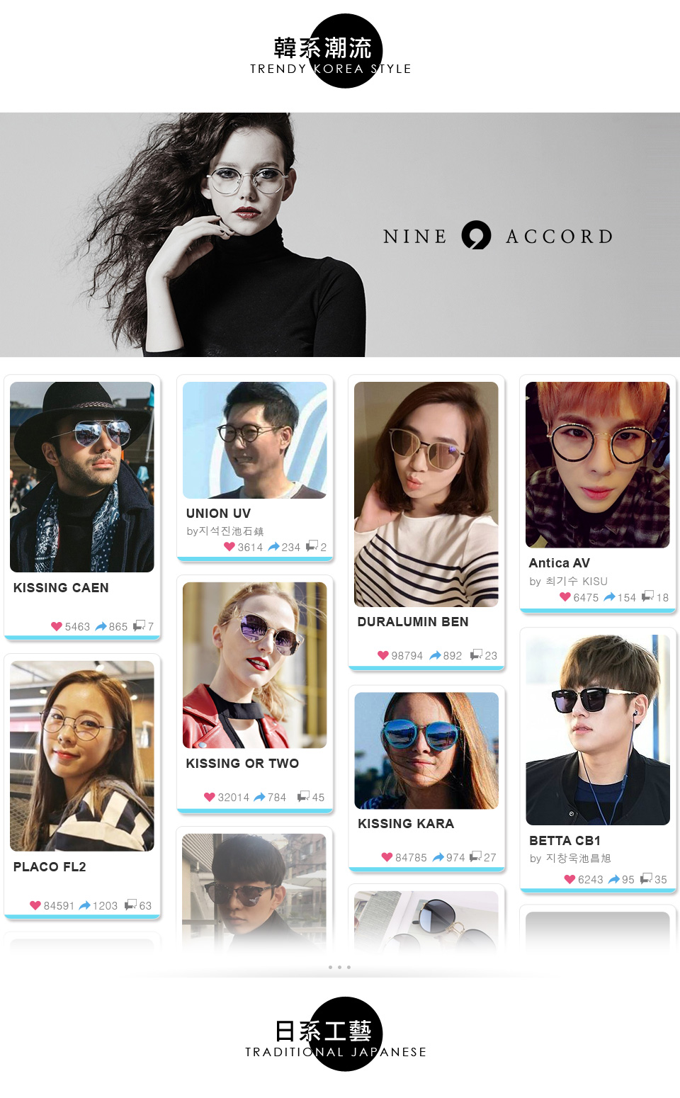 nine accord眼鏡框