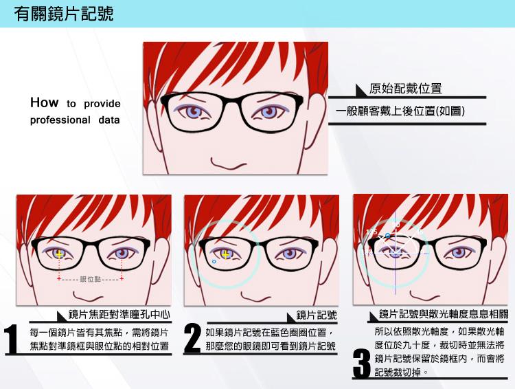 眼鏡框-配眼鏡